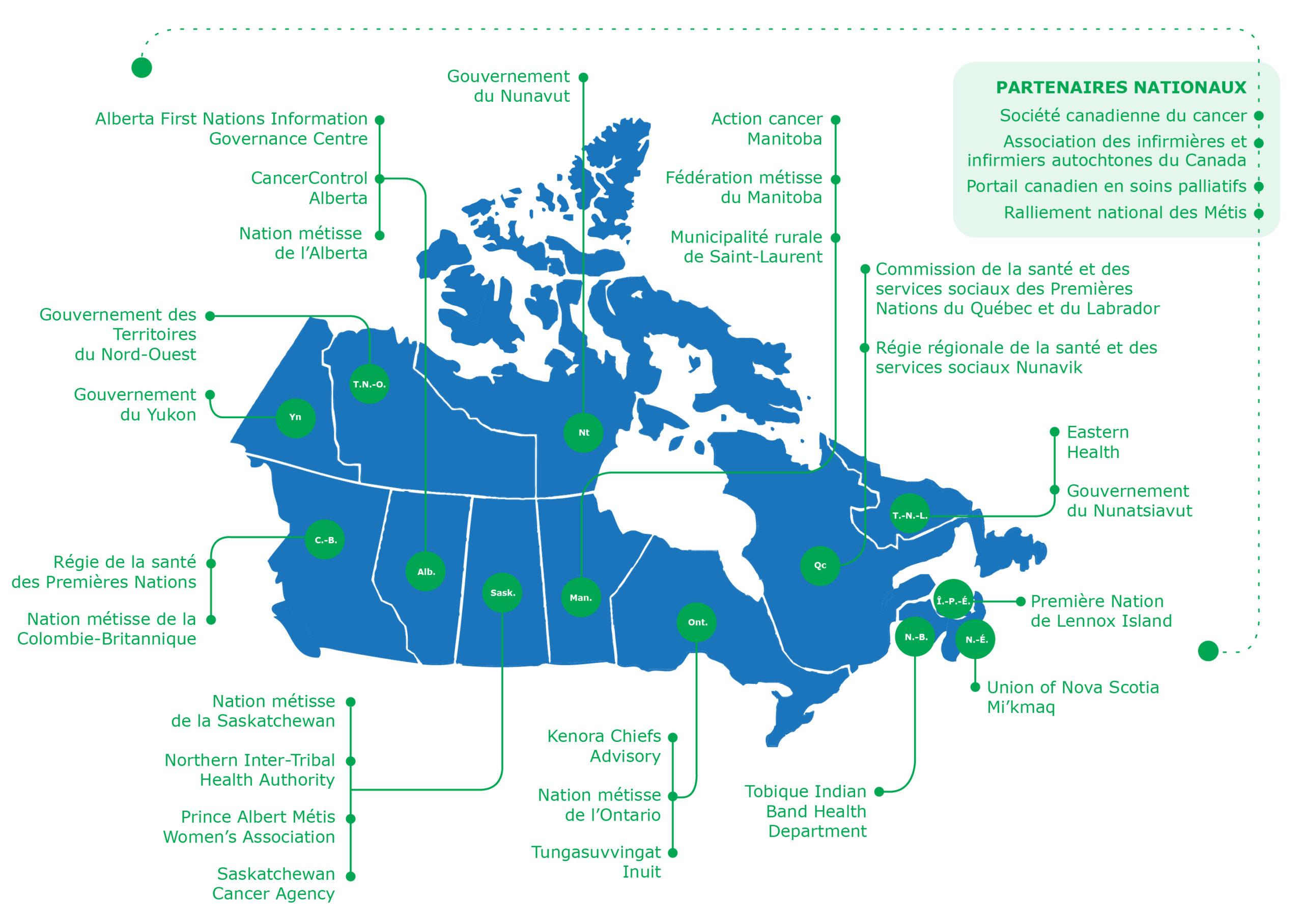 Carte du Canada montrant des partenaires